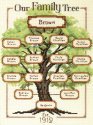 Our Family-Family Tree Counted Cross Stitch Kit (SKU: FYR-NO-DIM-570-73809)