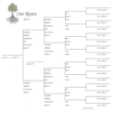 "Our Roots - 8"" x 8"" - Pedigree Chart 2 (SKU: SYFT-OR-8X8-PC2)"