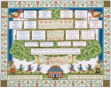 Family Tree Counted Cross Stitch Kit