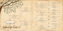 Grandmas House Collection - Family Tree - Pedigree