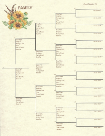 "Family - 8.5"" X 11"" - Pedigree Chart 1"