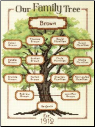 Our Family-Family Tree Counted Cross Stitch Kit